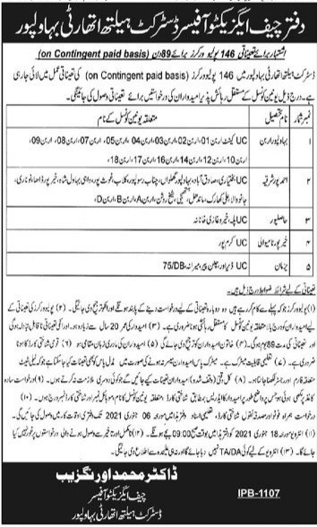 Polio Worker Jobs in Bahawalpur 2021 –New 618+ Jobs For Male & Female/Apply Now Online