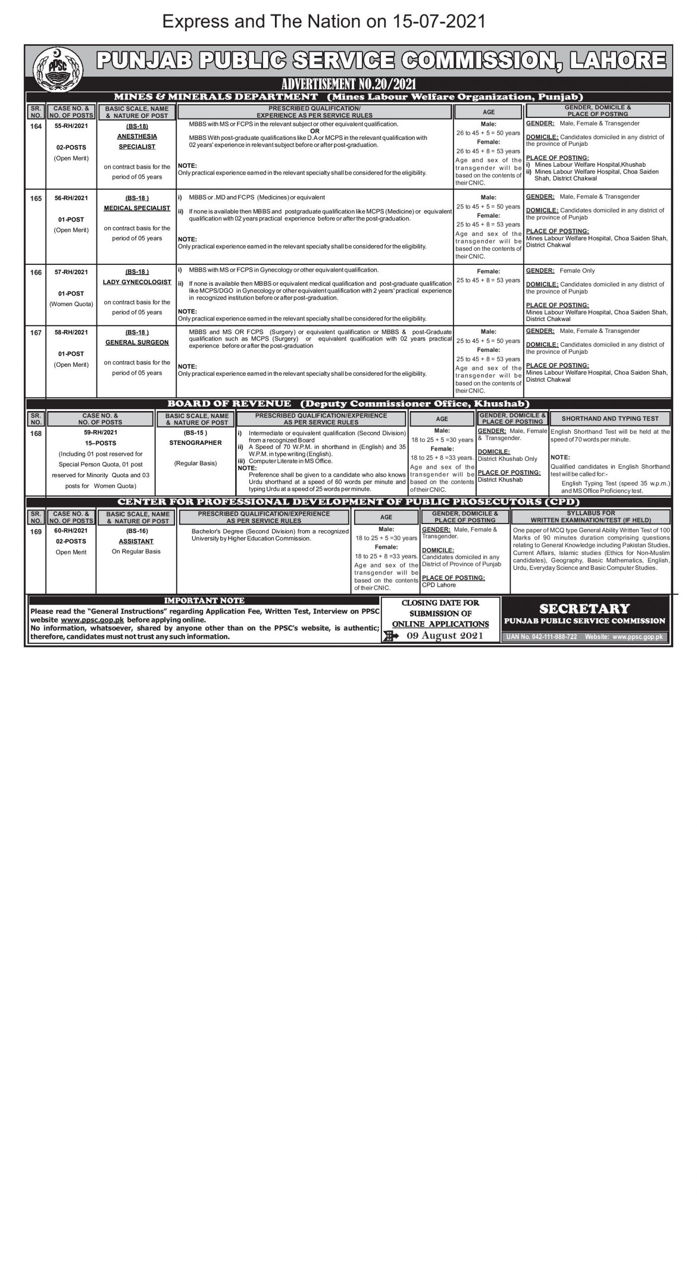 PPSC jobs today 2021 ppsc online apply 2021 -Advertisement No 20/2021