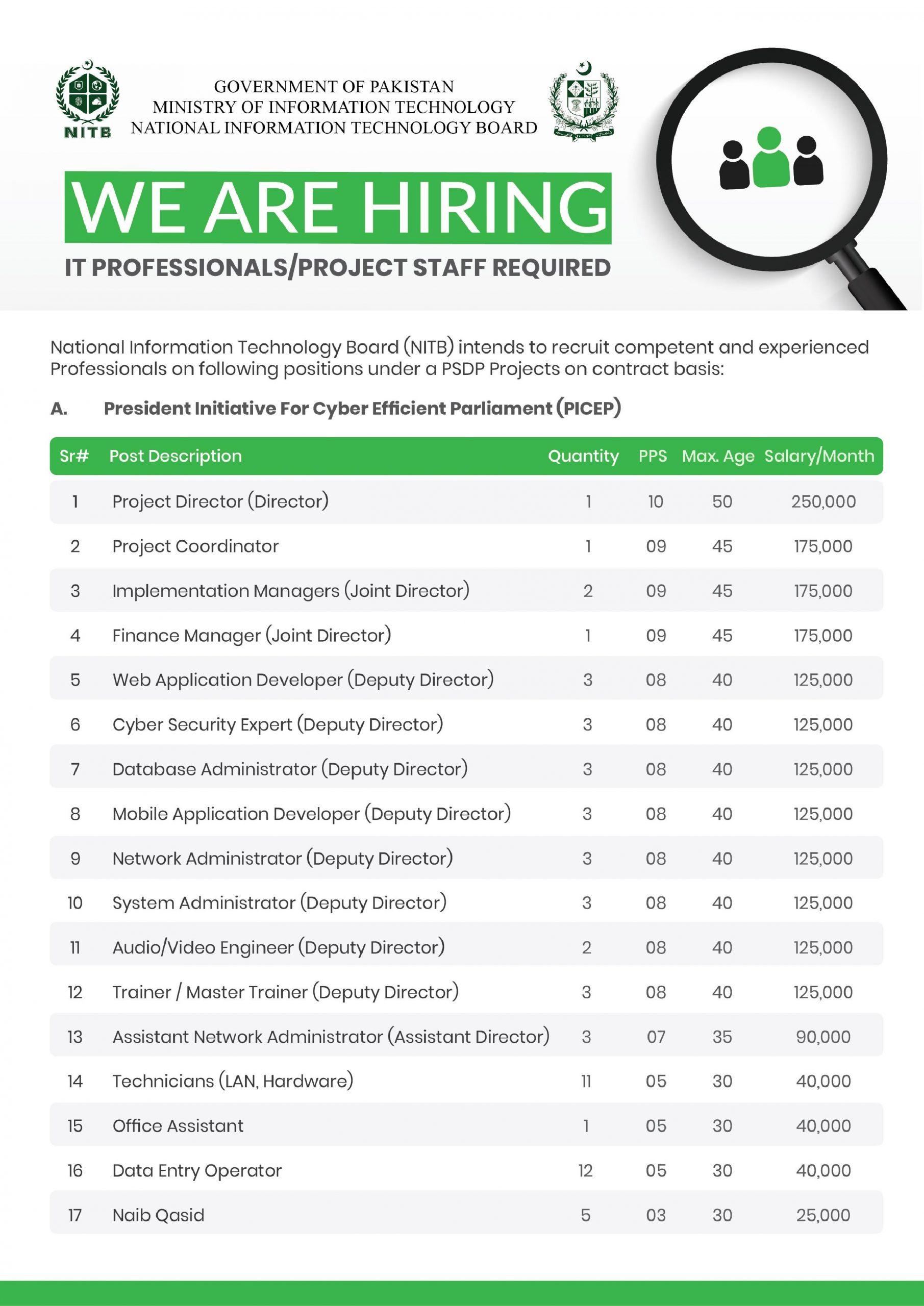 Pak govt jobs 2021 | govt jobs 2021 | govt jobs in pakistan 2021