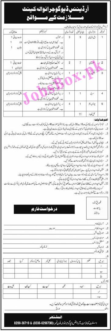 Download Pak govt jobs 2021 Advertisement