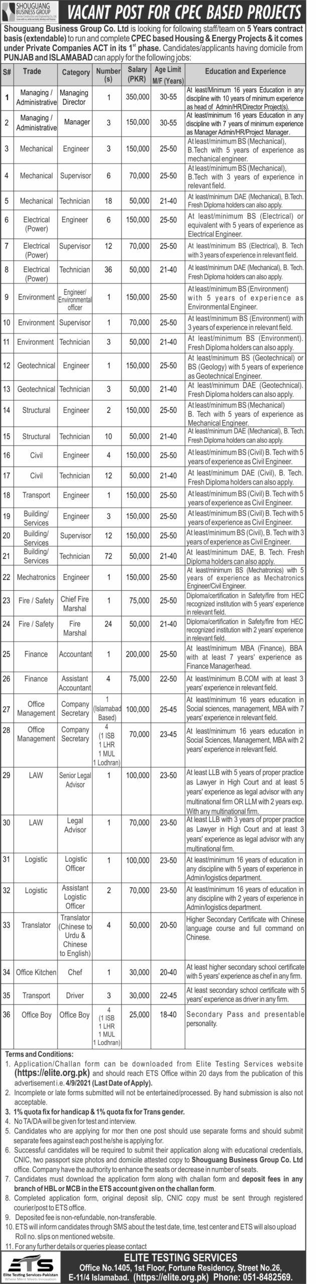 CPEC Jobs 2021 Advertisement