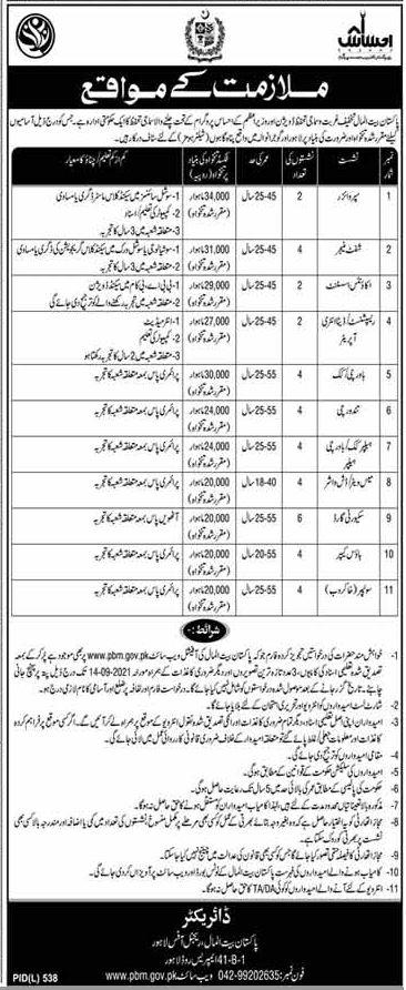 Baitulmal Jobs 2021 Pakistan Baitulmal Jobs 2021