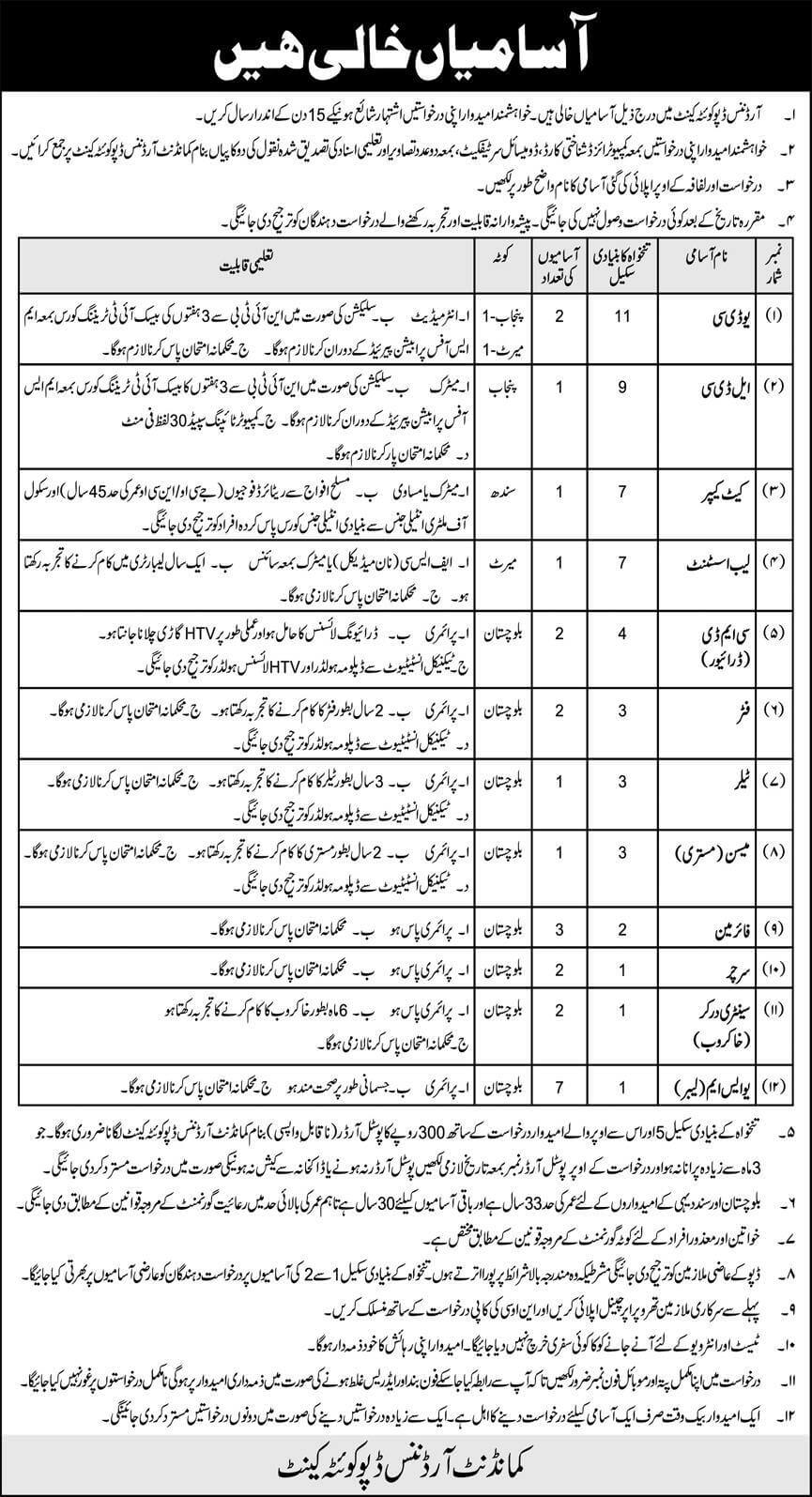 Download Pak Army Jobs 2021 | Latest Jobs In Pak Army 2021 Advertisement