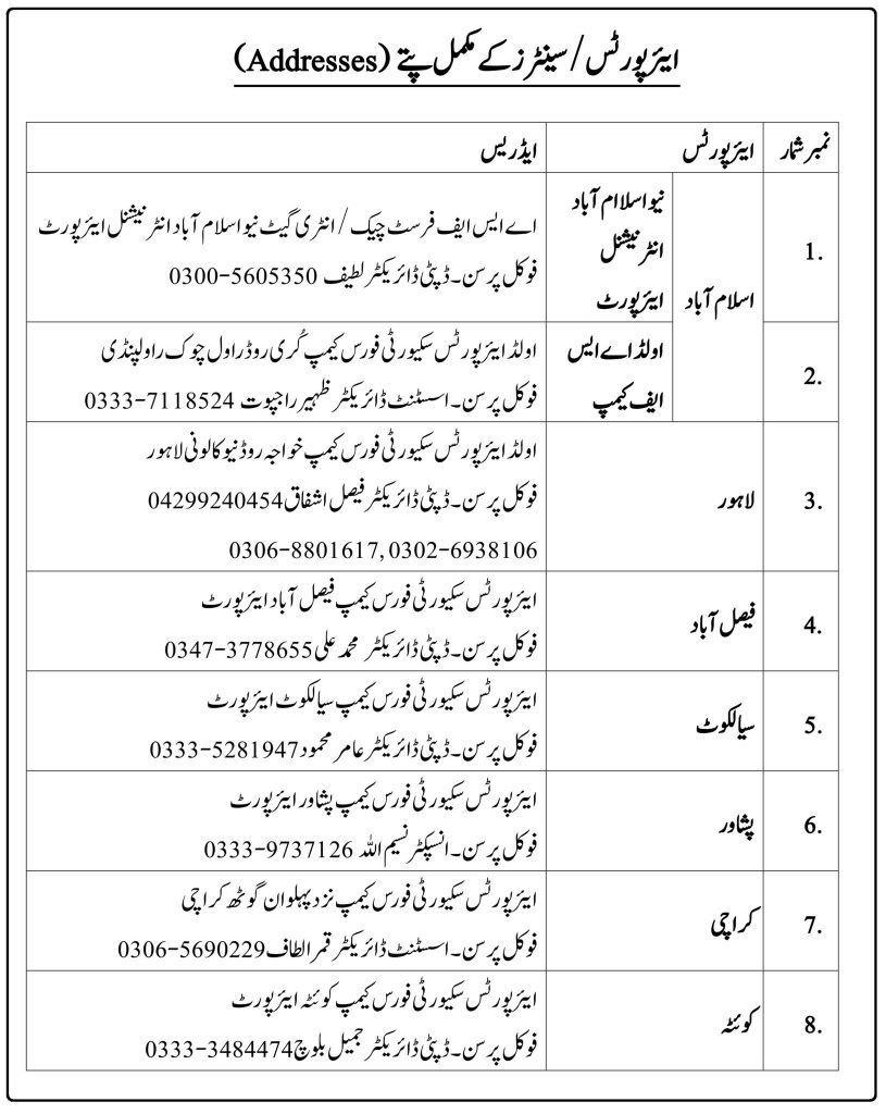 Download ASF Jobs 2021 Latest Advertisement